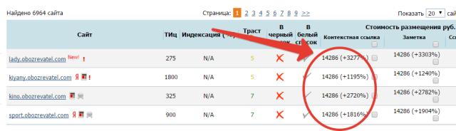 2015-09-29 16-01-14 Поиск площадок - Google Chrome