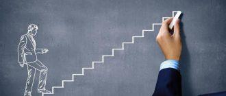 лестница роста